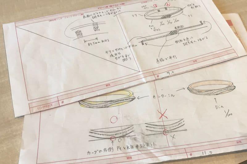 手作り結婚指輪ラフデザイン